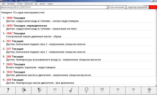 Компьютерный диагностический автосканер «АВТОАС-КАРГО» полный комплект