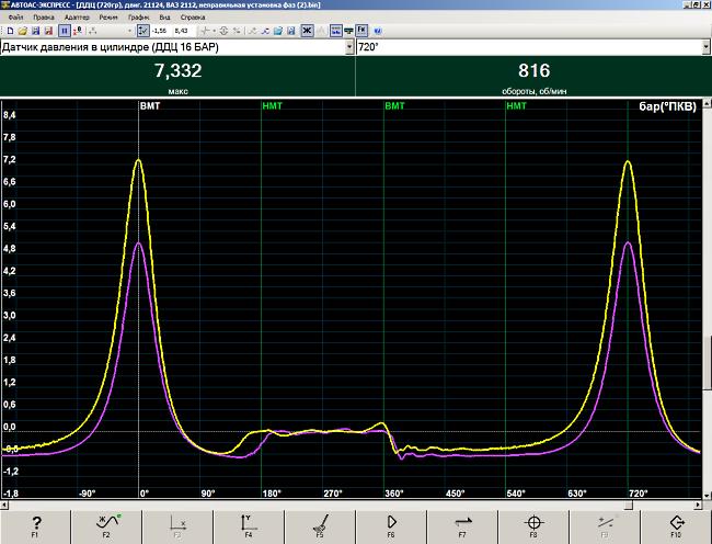 Датчик давления в цилиндре ДДЦ 16 БАР